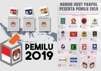 Pemilu 2019, Elektabilitas Empat Partai Ini Terus Meningkat
