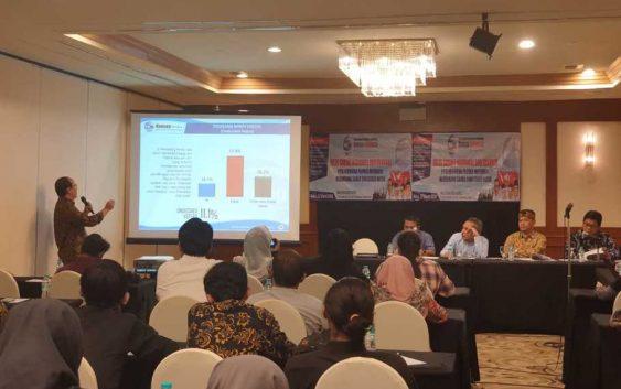 Survei Konsepindo: Elektabilitas Jokowi 55%, Prabowo 33,2%