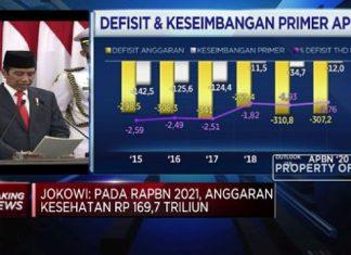 Defisit APBN 2021 Rp971 Triliun, Dari Mana Pemerintah Menambalnya?