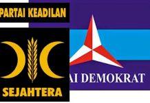 Kepercayaan Publik Kepada PKS dan Partai Demokrat Meningkat Pasca Penolakan UU Ciptaker