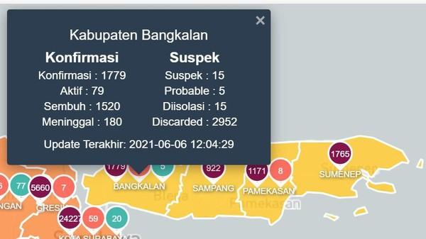 Beredar Kabar COVID-19 Bangkalan Meluas di 5 Kecamatan, 30 Meninggal, Benarkah?